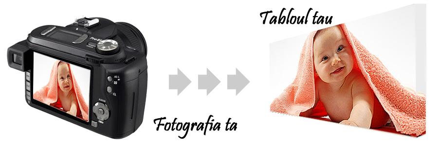 Transforma-ti fotografia intr-un tablou
