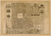 tablou kingston,jamaica, 1745