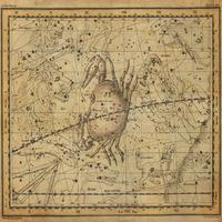 tablou star constellation, astrology map, 1820 (13)
